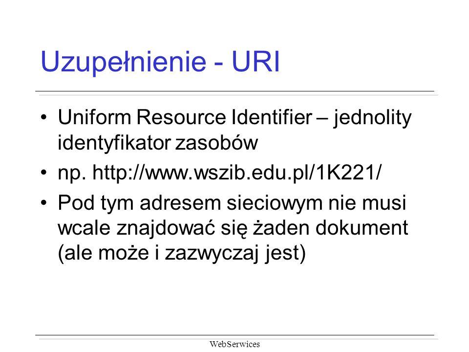 Uzupełnienie - URI Uniform Resource Identifier – jednolity identyfikator zasobów. np. http://www.wszib.edu.pl/1K221/