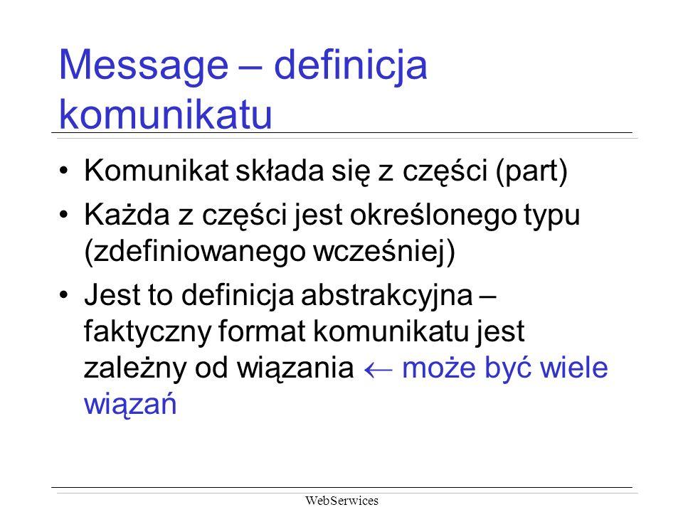 Message – definicja komunikatu