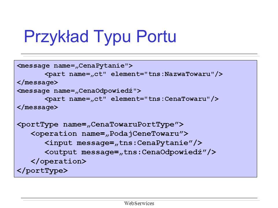 """Przykład Typu Portu <portType name=""""CenaTowaruPortType >"""