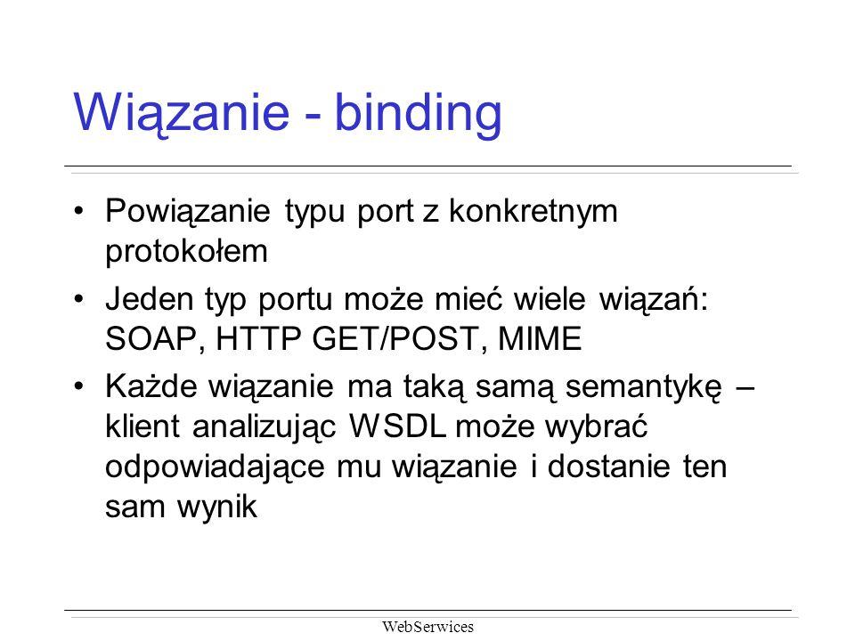 Wiązanie - binding Powiązanie typu port z konkretnym protokołem
