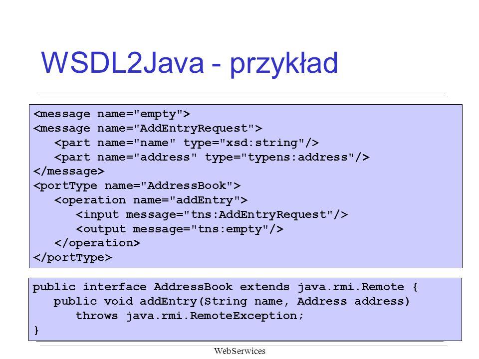 WSDL2Java - przykład <message name= empty >