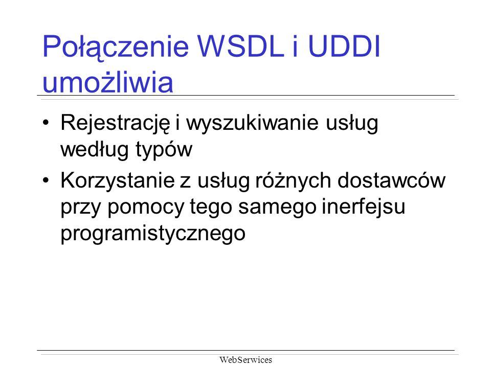 Połączenie WSDL i UDDI umożliwia