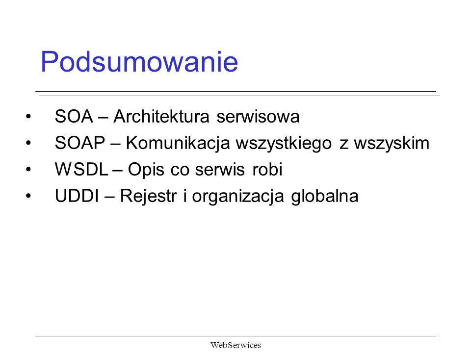 Podsumowanie SOA – Architektura serwisowa