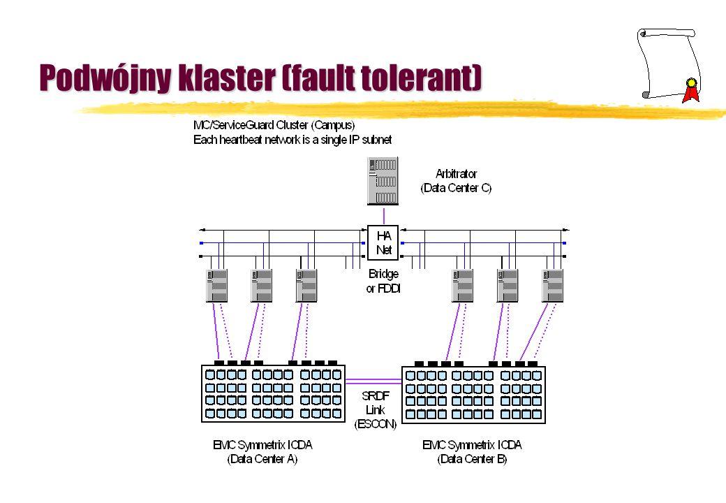 Podwójny klaster (fault tolerant)