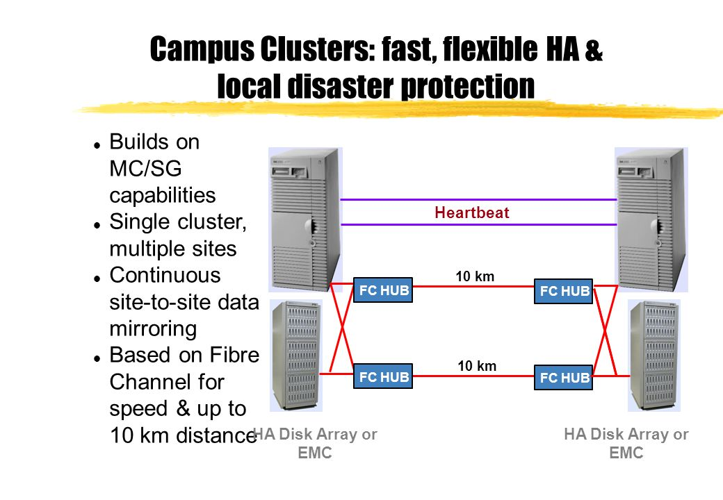 Campus Clusters: fast, flexible HA & local disaster protection