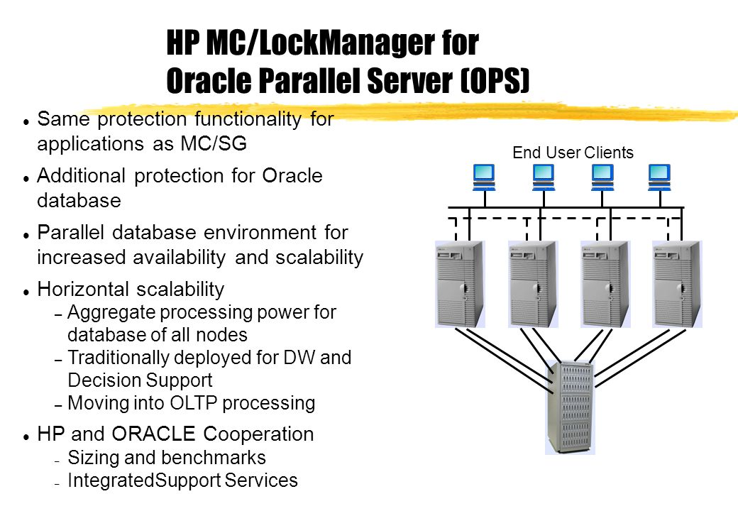 Oracle Parallel Server (OPS)
