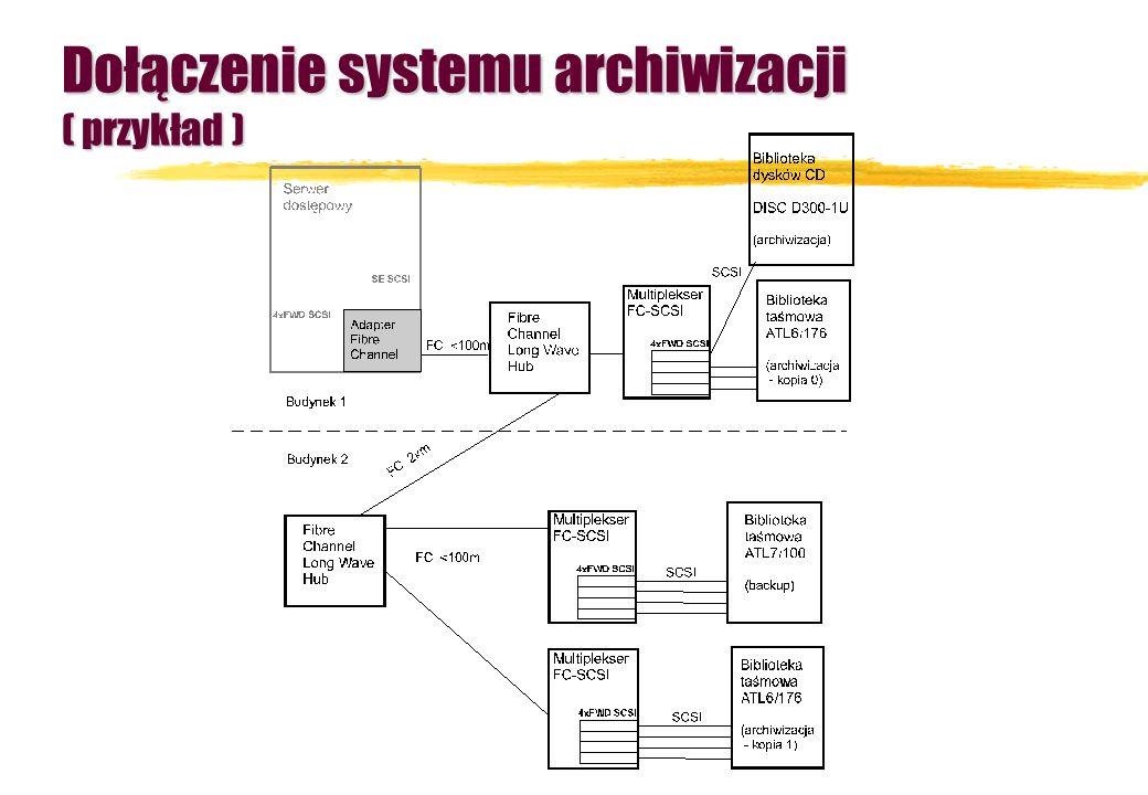 Dołączenie systemu archiwizacji ( przykład )