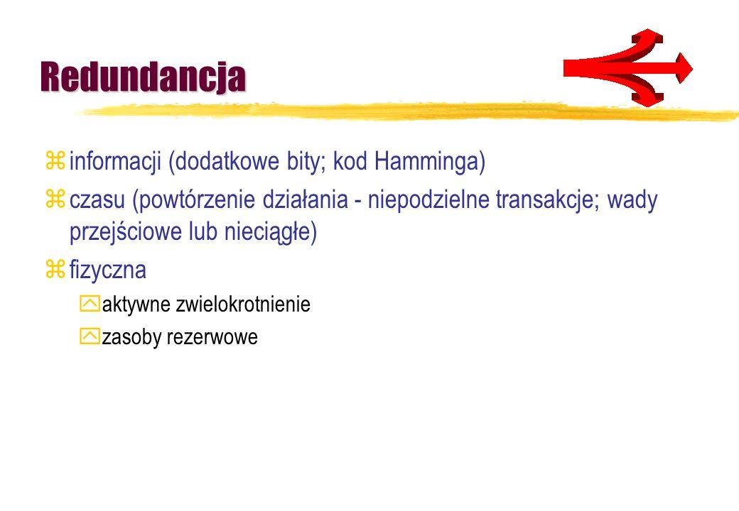 Redundancja informacji (dodatkowe bity; kod Hamminga)