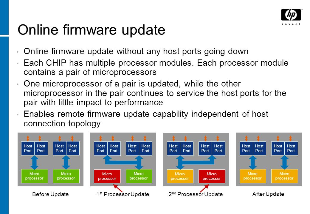 Online firmware update