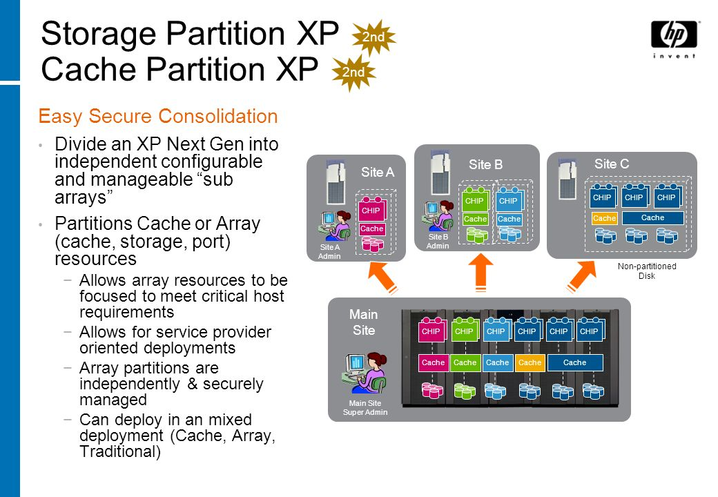 Storage Partition XP Cache Partition XP