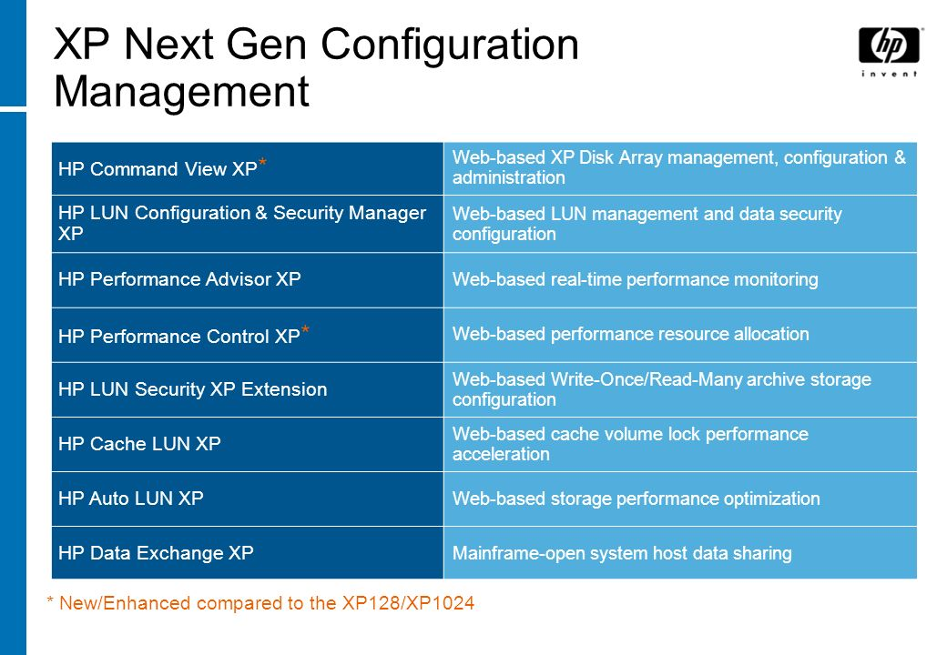 XP Next Gen Configuration Management