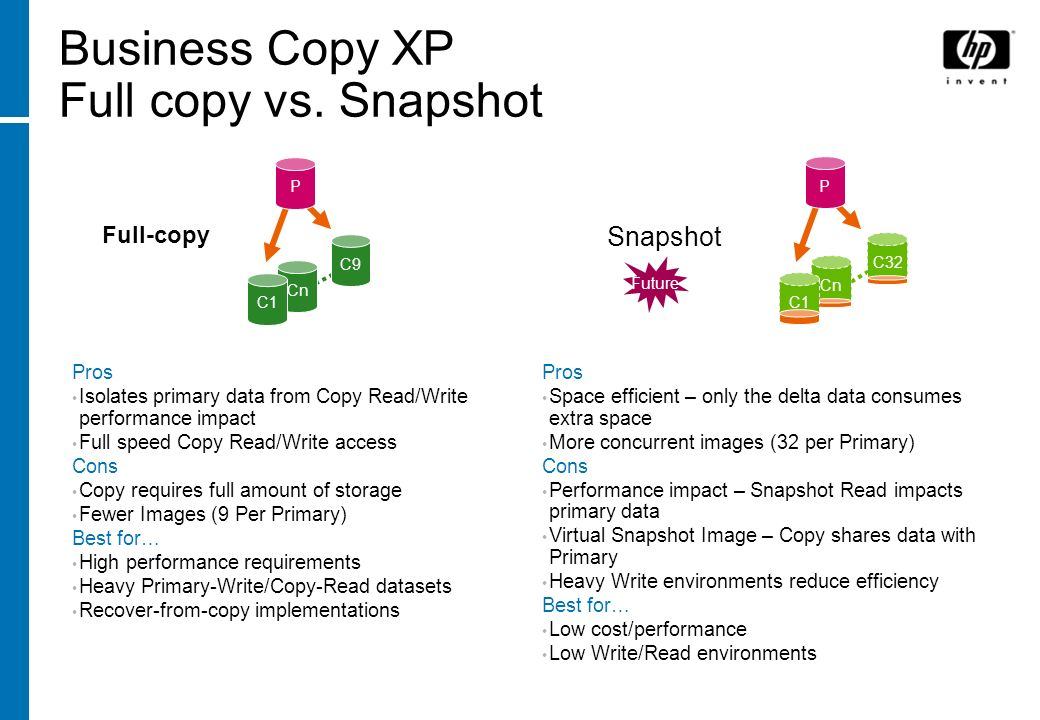 Business Copy XP Full copy vs. Snapshot