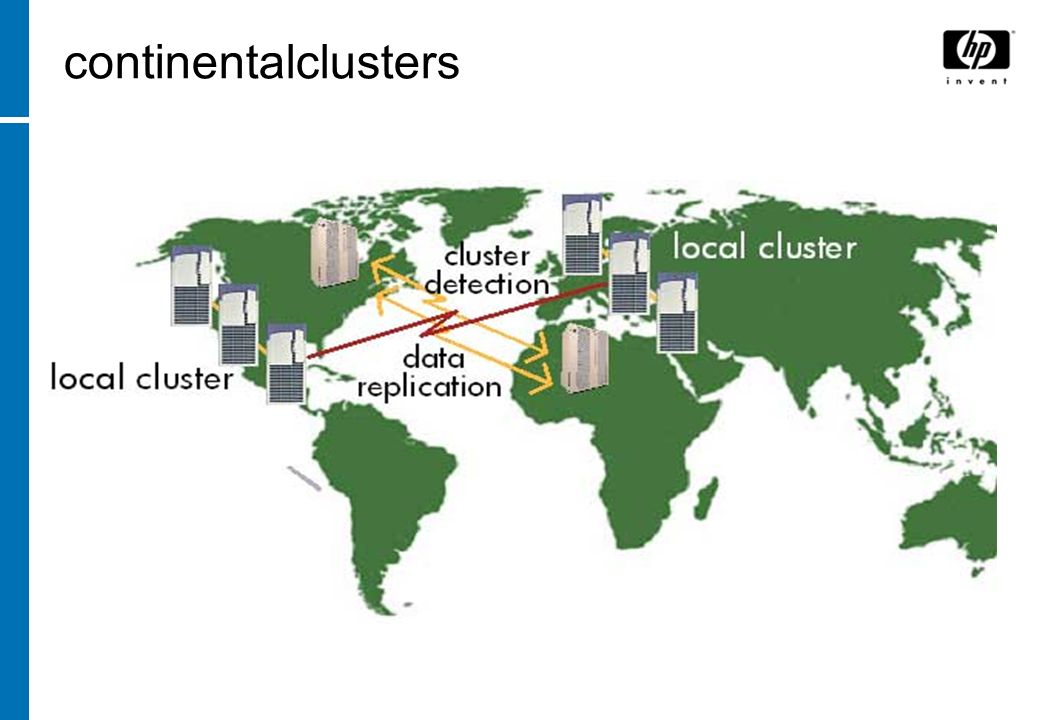 continentalclusters