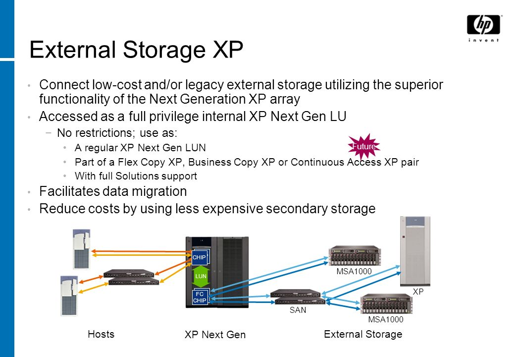 External Storage XPConnect low-cost and/or legacy external storage utilizing the superior functionality of the Next Generation XP array.
