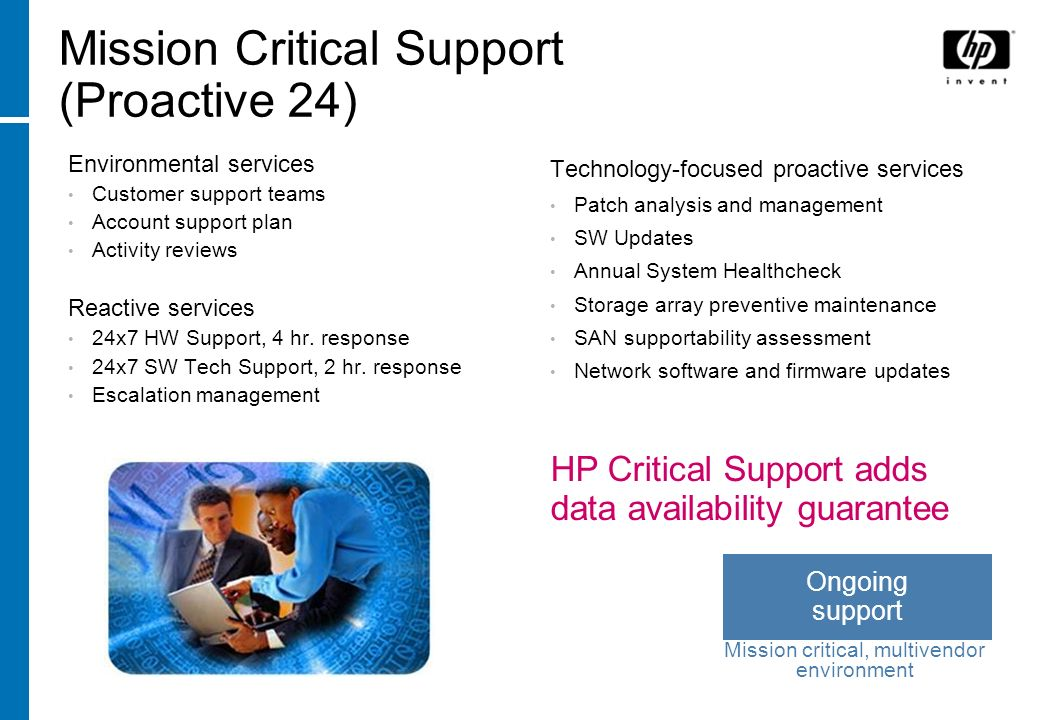Mission Critical Support (Proactive 24)
