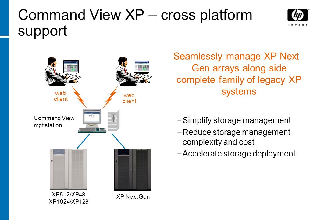 Command View XP – cross platform support