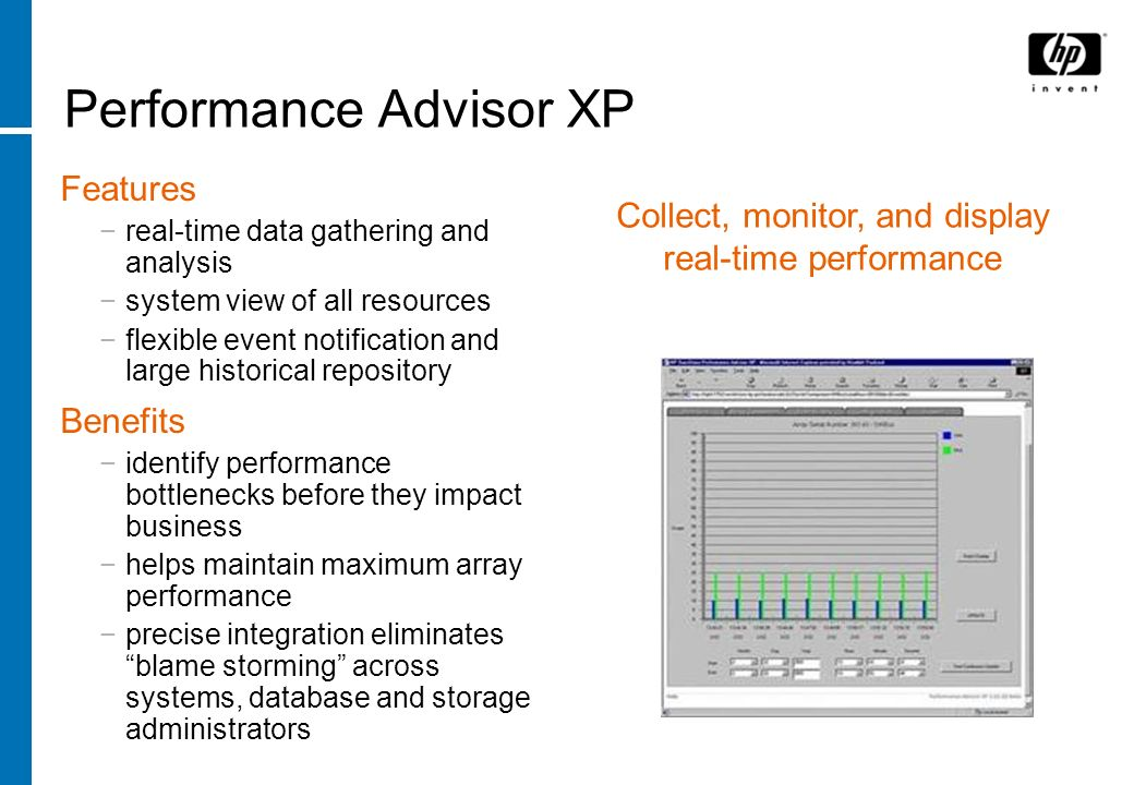 Performance Advisor XP