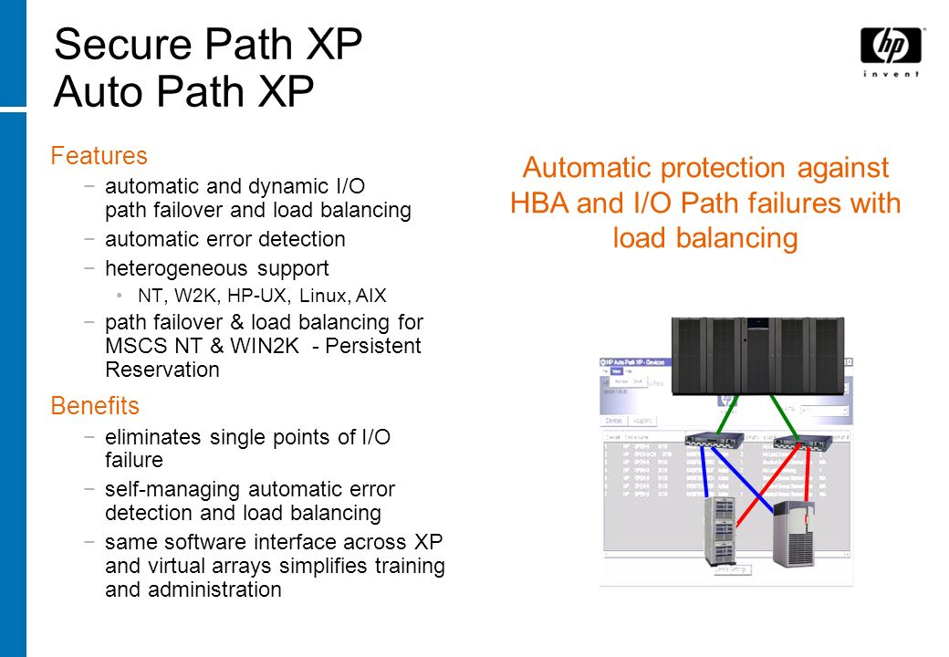 Secure Path XP Auto Path XP