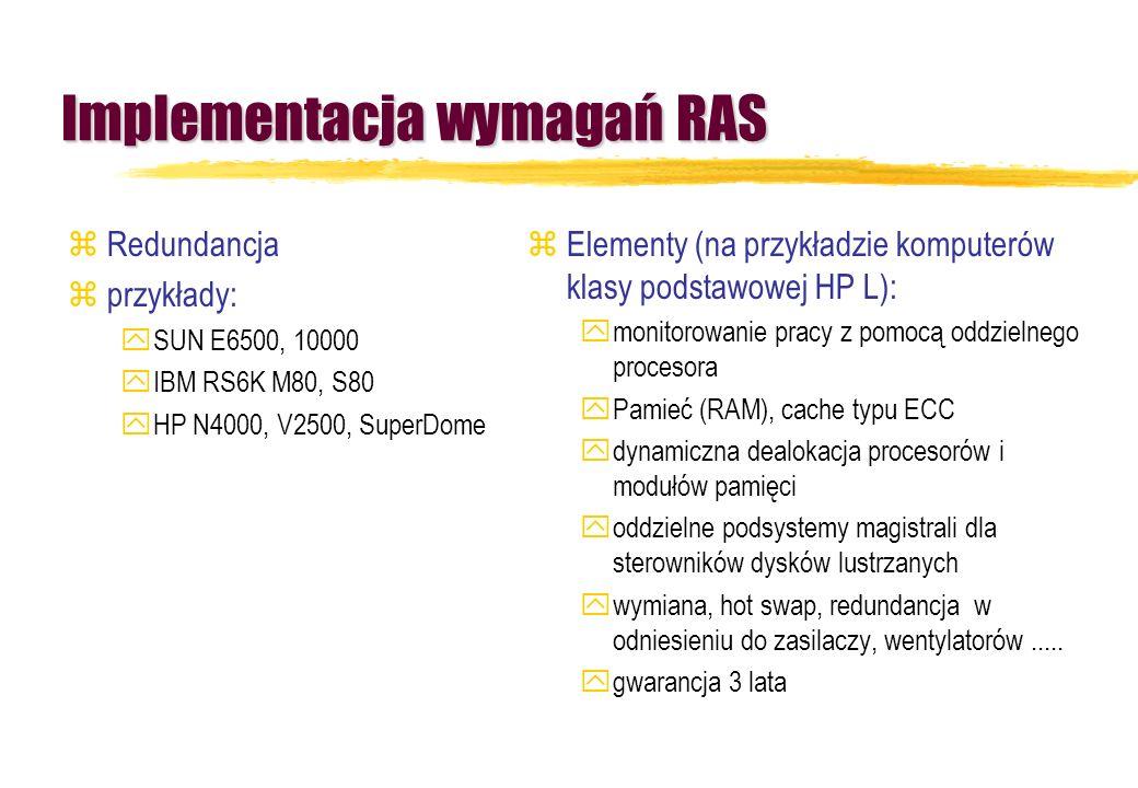 Implementacja wymagań RAS