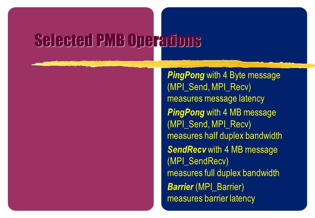 Selected PMB Operations