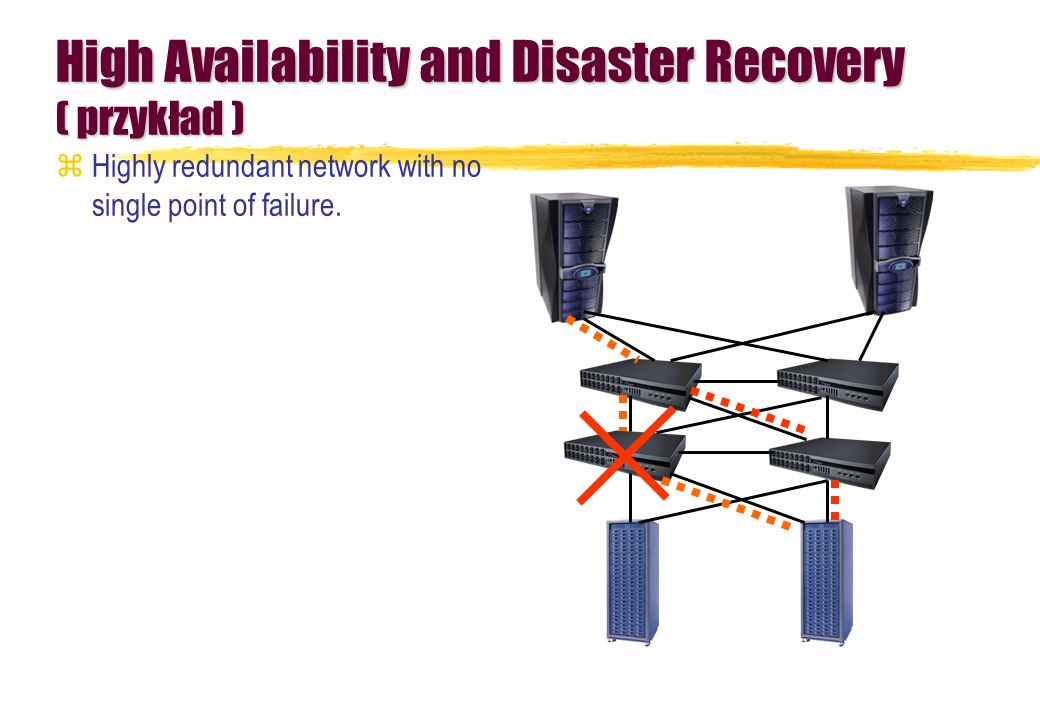 High Availability and Disaster Recovery ( przykład )