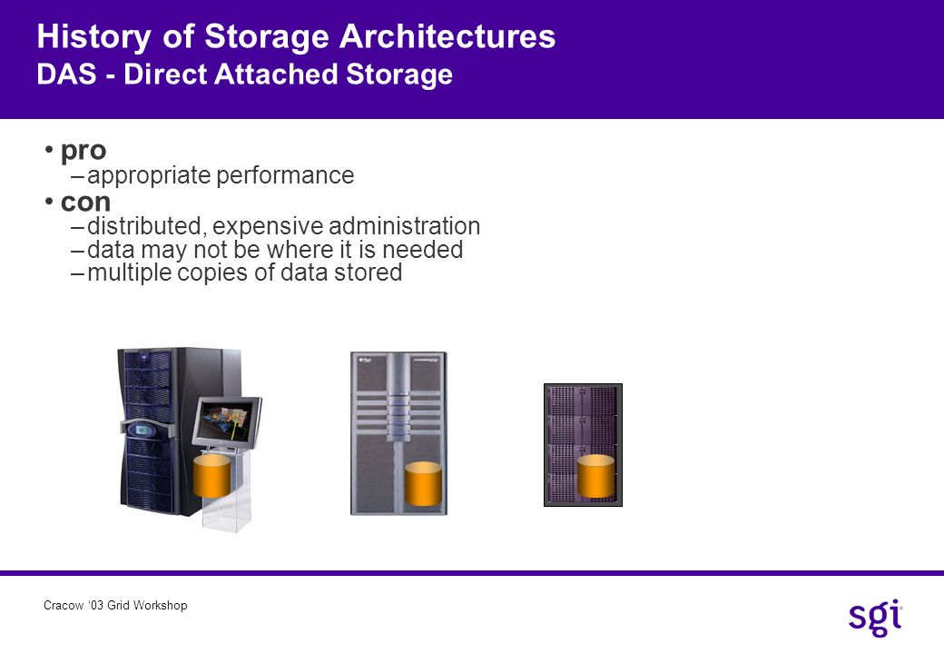 History of Storage Architectures DAS - Direct Attached Storage