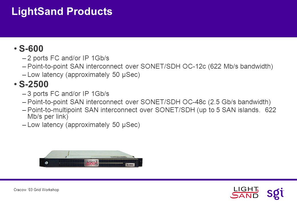 LightSand Products S-600 S-2500 2 ports FC and/or IP 1Gb/s