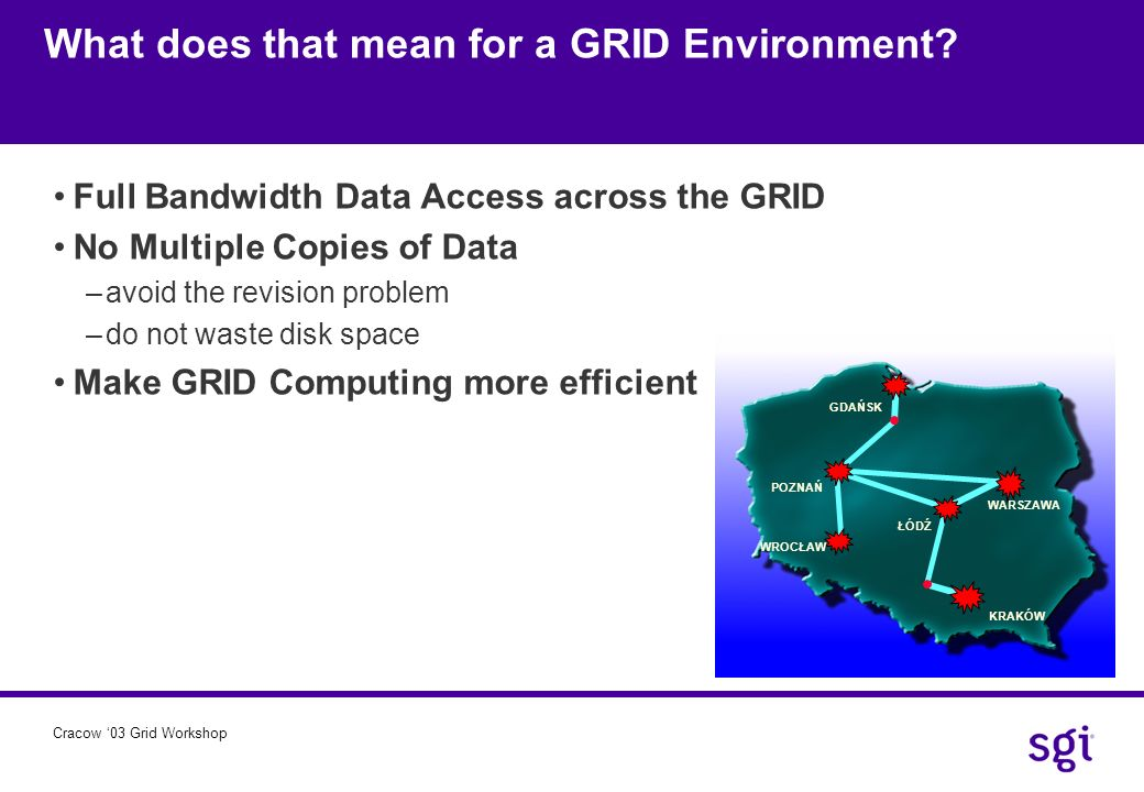 What does that mean for a GRID Environment
