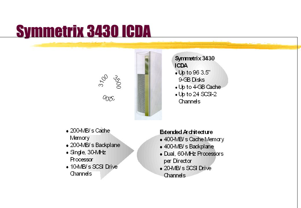 Symmetrix 3430 ICDA