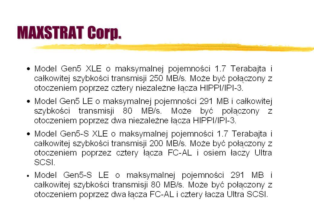 MAXSTRAT Corp.