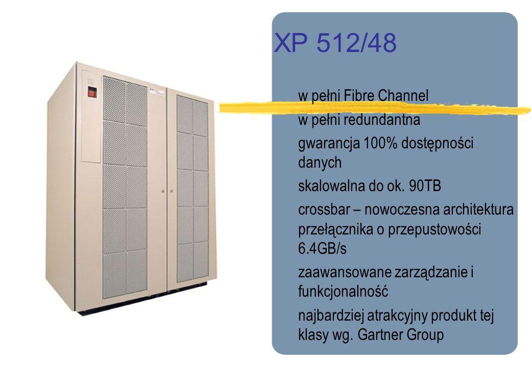 XP 512/48 w pełni Fibre Channel w pełni redundantna