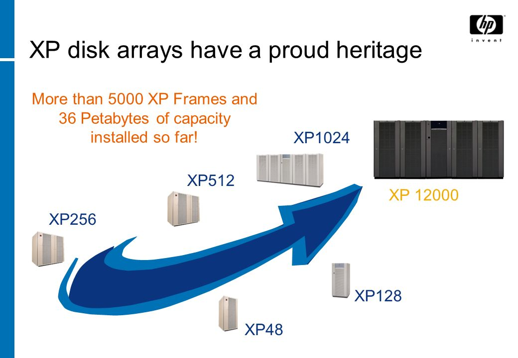 XP disk arrays have a proud heritage