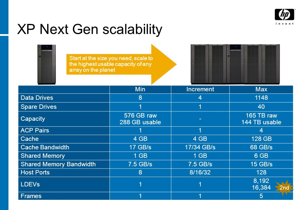 XP Next Gen scalability