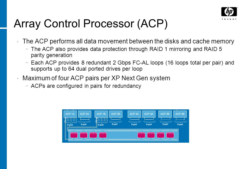 Array Control Processor (ACP)