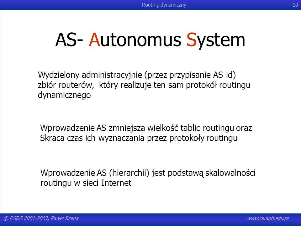 AS- Autonomus System Wydzielony administracyjnie (przez przypisanie AS-id) zbiór routerów, który realizuje ten sam protokół routingu.