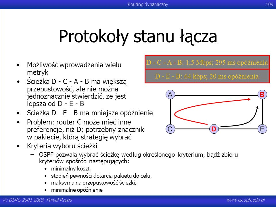 Protokoły stanu łącza D - C - A - B: 1,5 Mbps; 295 ms opóźnienia