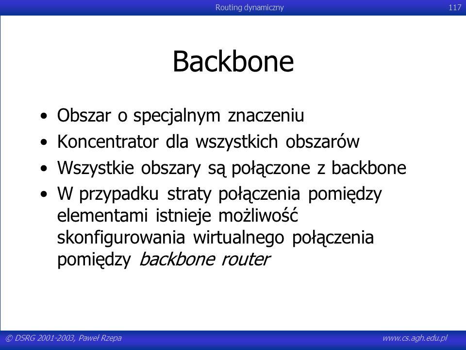 Backbone Obszar o specjalnym znaczeniu
