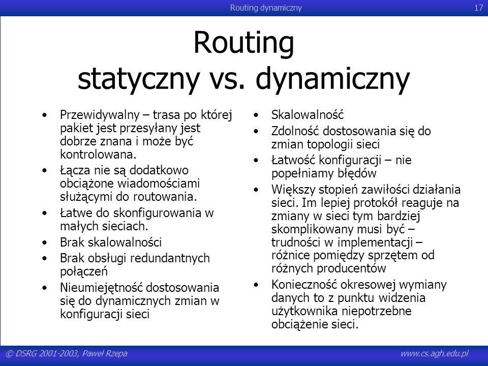 Routing statyczny vs. dynamiczny