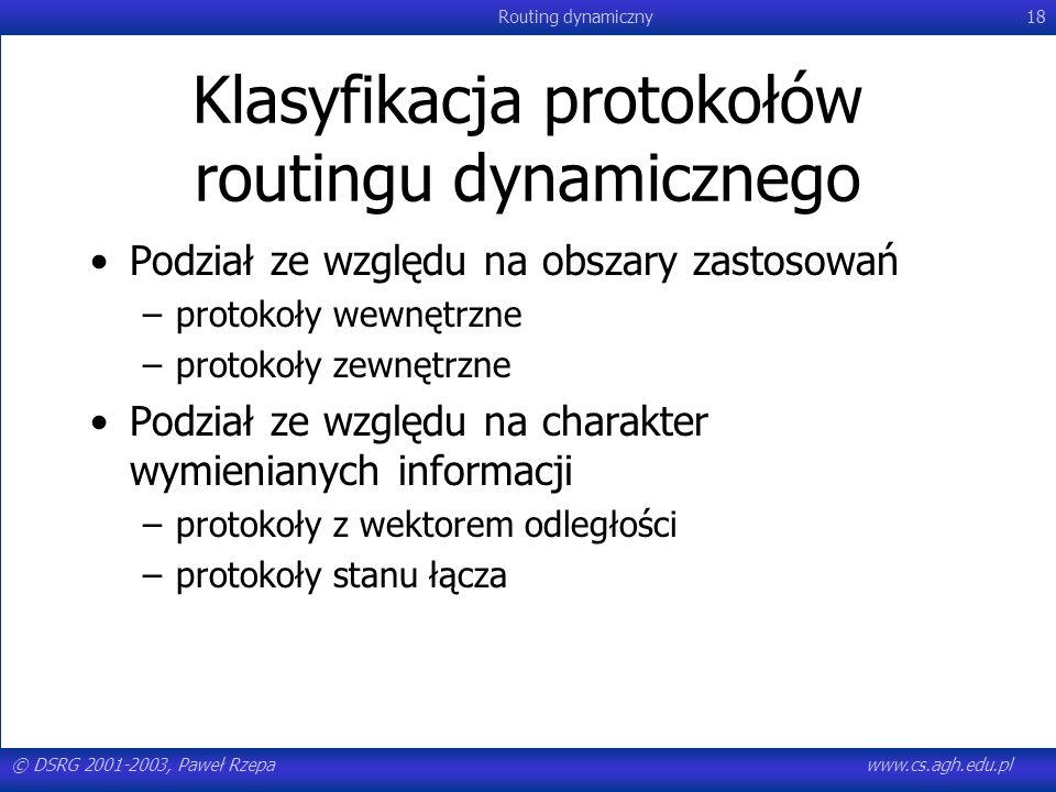 Klasyfikacja protokołów routingu dynamicznego