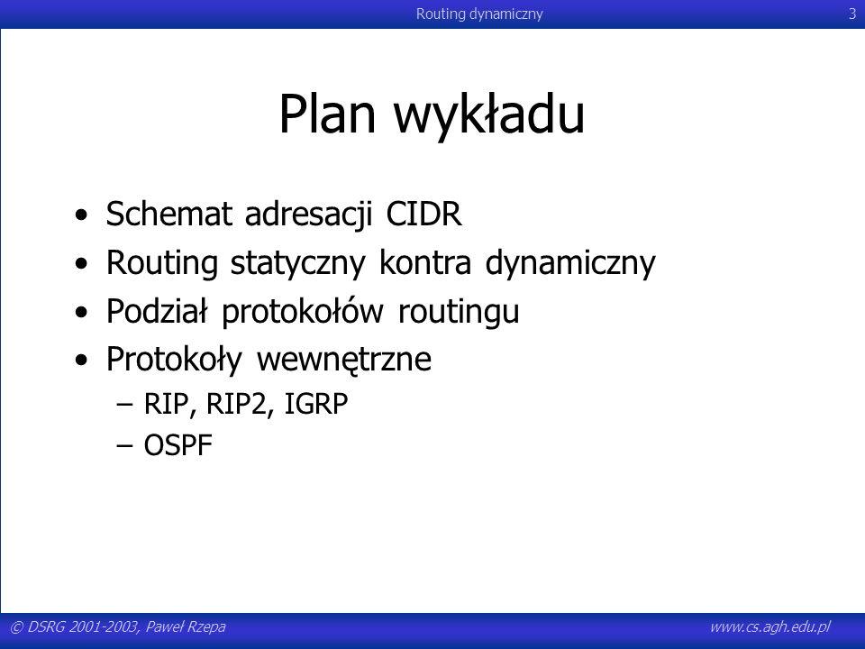 Plan wykładu Schemat adresacji CIDR