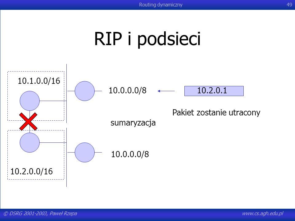 RIP i podsieci 10.1.0.0/16. 10.0.0.0/8. 10.2.0.1. Pakiet zostanie utracony. sumaryzacja. 10.0.0.0/8.