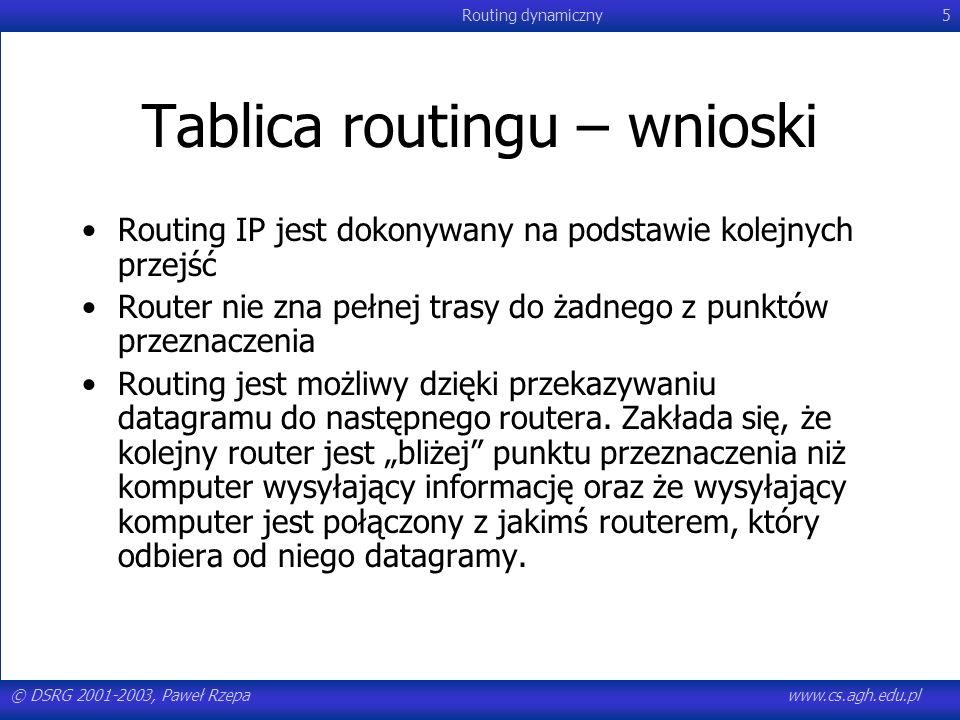 Tablica routingu – wnioski