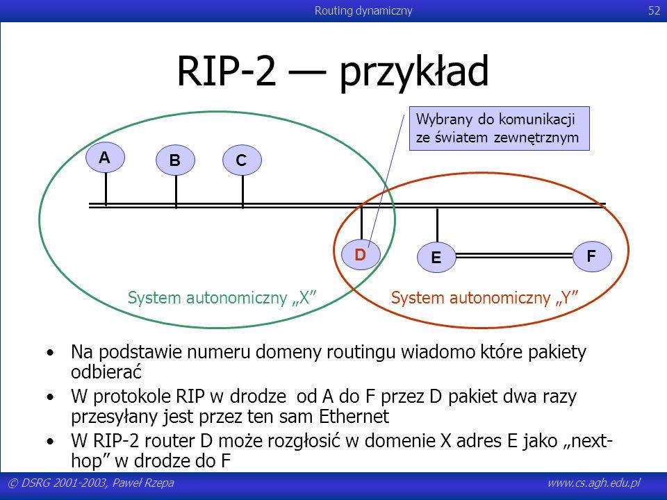 """RIP-2 — przykład Wybrany do komunikacji ze światem zewnętrznym. A. B. C. D. E. F. System autonomiczny """"X"""