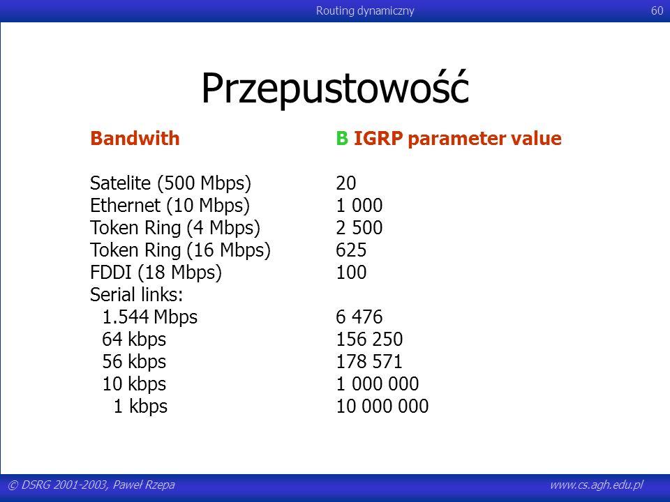 Przepustowość Bandwith Satelite (500 Mbps) Ethernet (10 Mbps)
