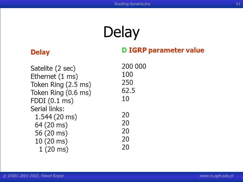 Delay D IGRP parameter value Delay 200 000 Satelite (2 sec) 100