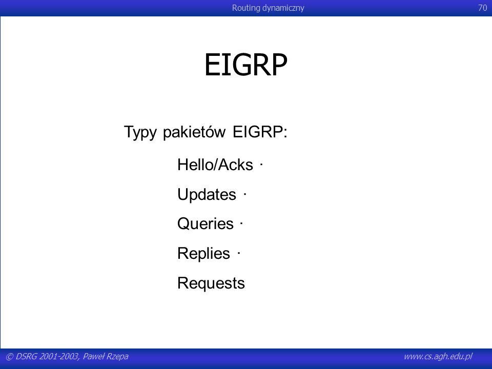 EIGRP Typy pakietów EIGRP: Hello/Acks · Updates · Queries · Replies ·