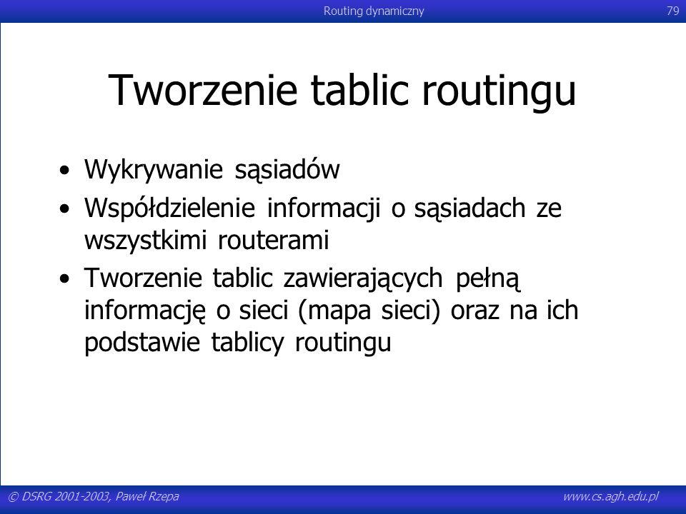 Tworzenie tablic routingu