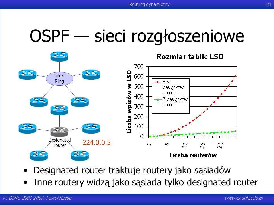 OSPF — sieci rozgłoszeniowe
