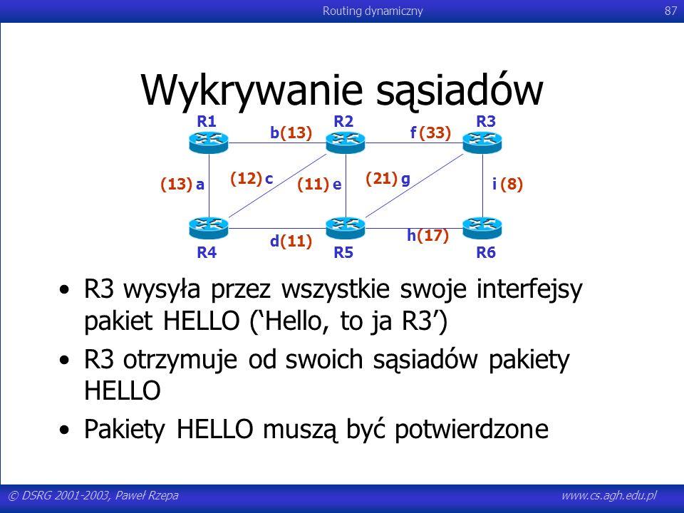 Wykrywanie sąsiadów R1. R2. R3. R6. R5. R4. a. b. c. d. e. f. g. h. i. (8) (13) (12)