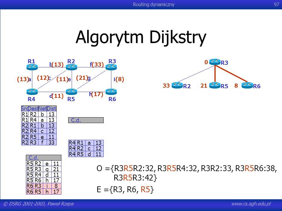 Algorytm Dijkstry O ={R3R5R2:32, R3R5R4:32, R3R2:33, R3R5R6:38,